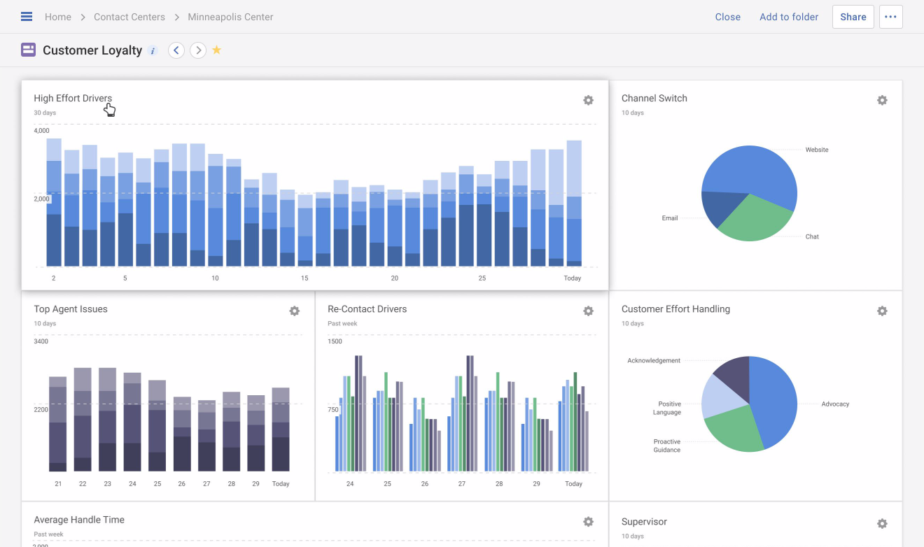 overview-dashboards.png
